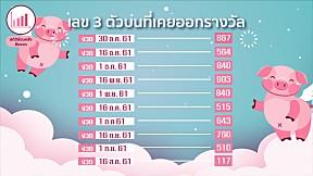 เก็งหวยรวยเปรี้ยงงวดประจำวันที่ 17 มกราคม 2562 | LINE TODAY