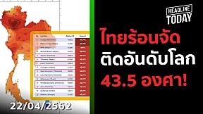 ไทยร้อนจัดติดอันดับโลก 43.5 องศา! | HEADLINE TODAY