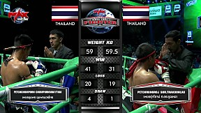 11 ก.พ. 63 | คู่ที่ 3 | เพชรรุ่งโรจน์ ศ.ตระกูลเหลา VS เพชรชุมพร ชุมพรมวยไทย l MUAY THAI FIGHTER