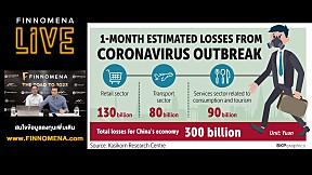 Covid-19 จะทำเศรษฐกิจโลกพังแค่ไหน? แล้วตลาดหุ้นจะกลับมาเมื่อไหร่? | FINNOMENA LIVE
