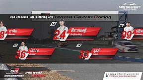 Motorsport Thailand 2021 | EP.20