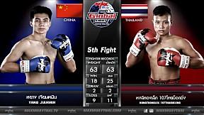 15 ก.ค. 63 | คู่ที่ 5 | หยาง เจียนหมิน(จีน) VS หงส์ทองเล็ก 107 ไทยบ็อกซิ่ง | The Global Fight Champion Challenge
