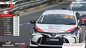 Motorsport Thailand 2021 | EP.17
